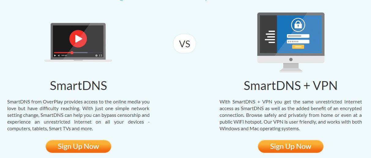 SmartDNS och VPN Overplay
