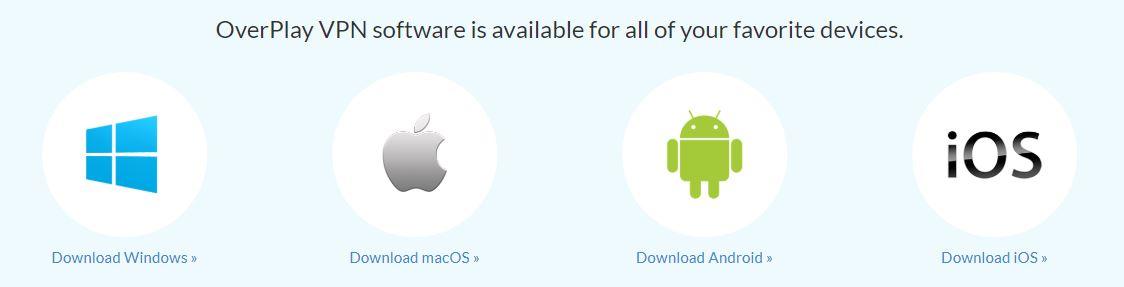overplay vpn stödda enheter (Windows Mac Android iOS)