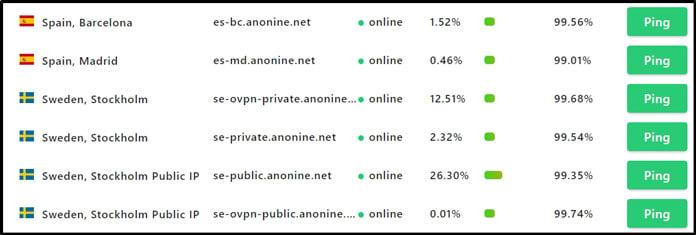 anonine-serverlista