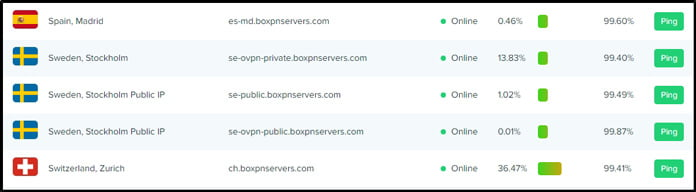 serverpark-boxpn