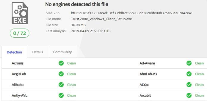 virustotal-scanning-godkändes-för-trust.zone_