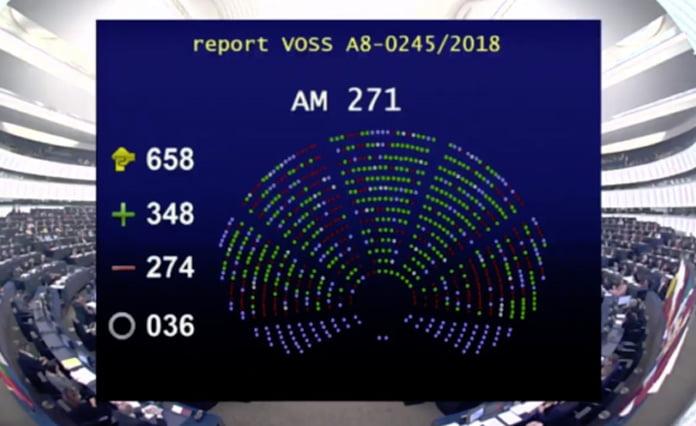 upphovsrättsreform omröstningsresultat eu-parlamentet