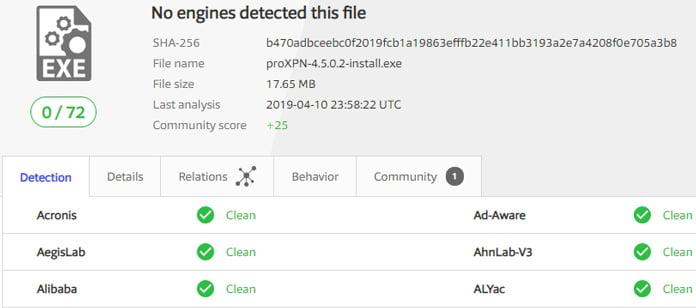 inget-virus-i-programvara-enligt-virustotal-för-proxpn