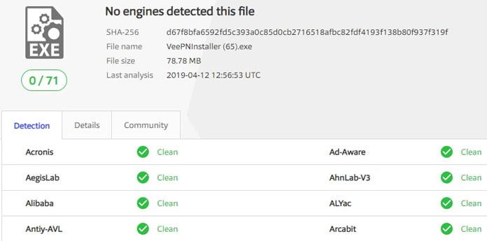 virustotal-säger-att-programvaran-för-veepn-är-ren