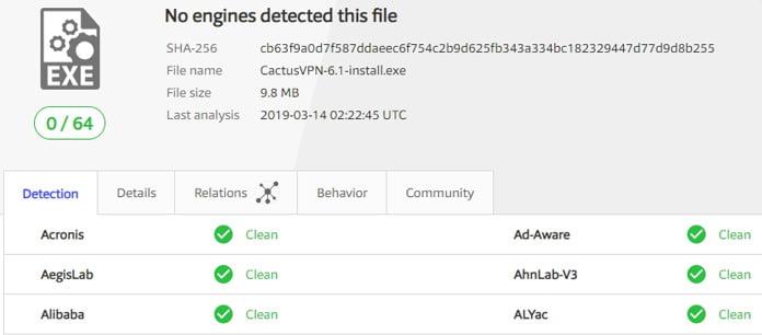 virustotal-test-med-programvara-för-cactusvpn