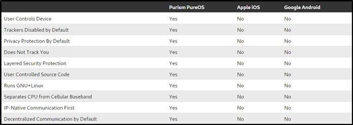 purism-telefon-features