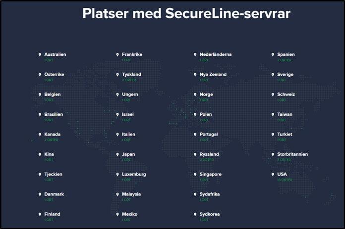 avast-secureline-serverpark