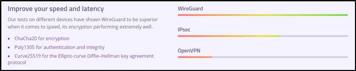 azirevpn-wireguard-protokollet