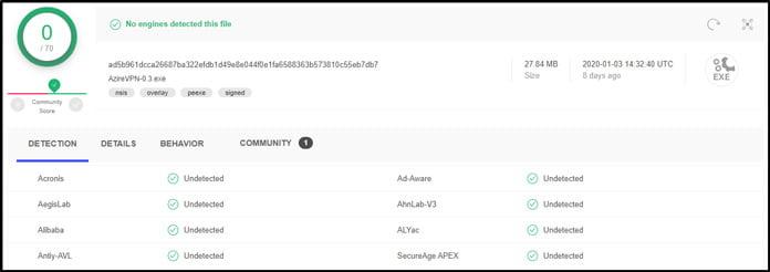 azirevpns-programvara-är-ren-enligt-virustotal