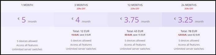 prislista-för-azirevpn-i-euro
