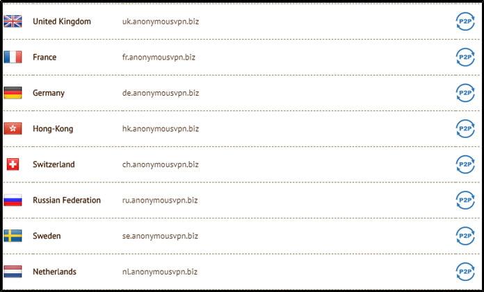 serverpark-anonymousvpn