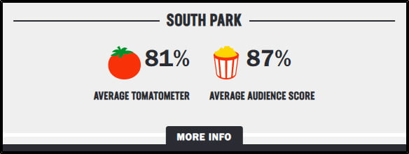 south-park-rotten-tomatoes
