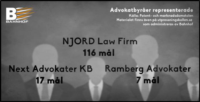 inblandade-advokatbyråer