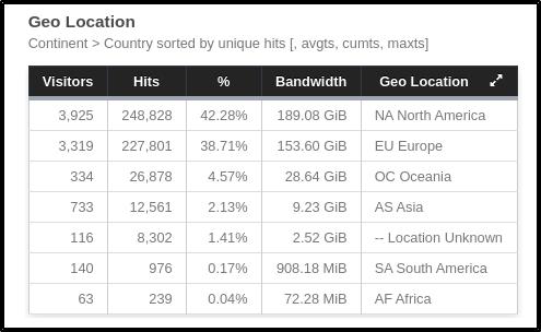 statistik-coronavirus-sajt