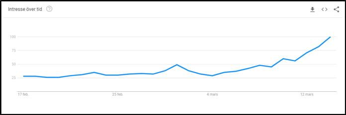 google-trends-netflix