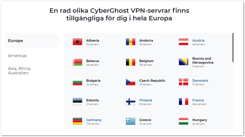 Servrar med Cyberghost