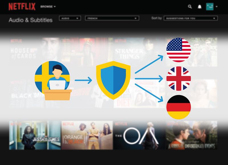 Netflix infogram sv till usa