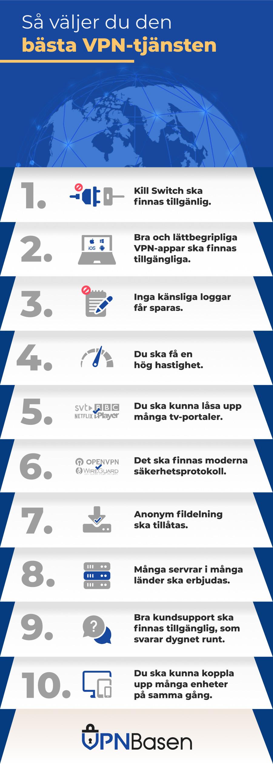 Faktorer for att hitta basta vpn infografik 1